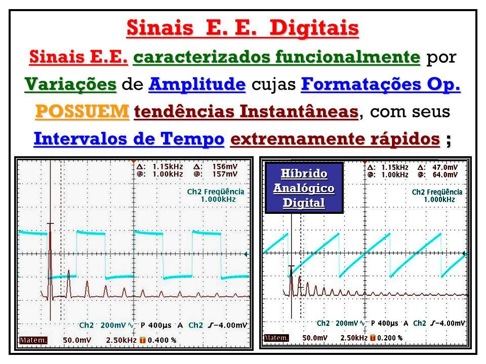 Sinais E. E. Digitais Sinais E.E. caracterizados funcionalmente por