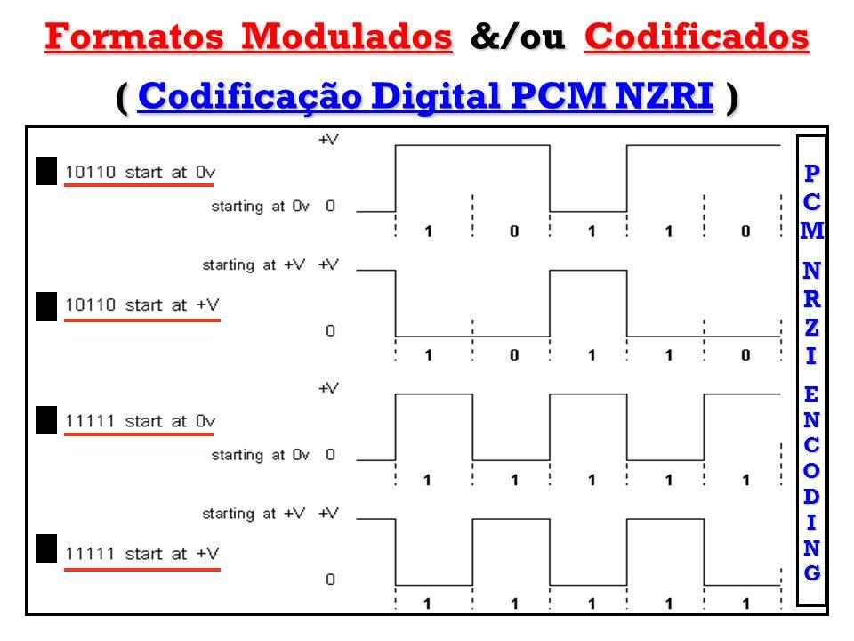 Formatos Modulados &/ou Codificados ( Codificação Digital PCM NZRI )
