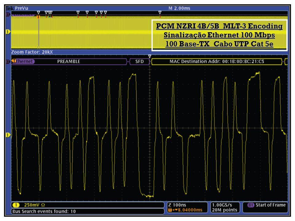 PCM NZRI 4B/5B MLT-3 Encoding Sinalização Ethernet 100 Mbps