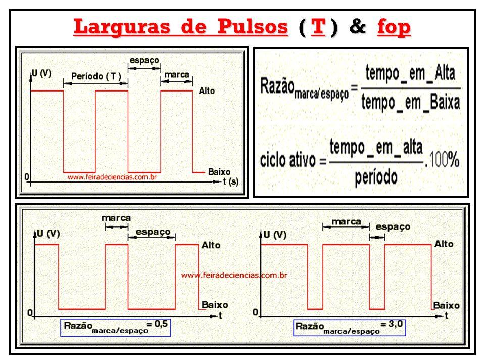 Larguras de Pulsos ( T ) & fop