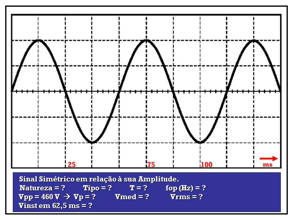 Sinal Simétrico em relação à sua Amplitude.