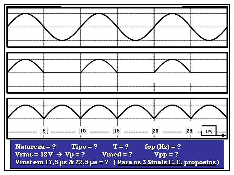 Vinst em 17,5 µs & 22,5 µs = ( Para os 3 Sinais E. E. propostos )