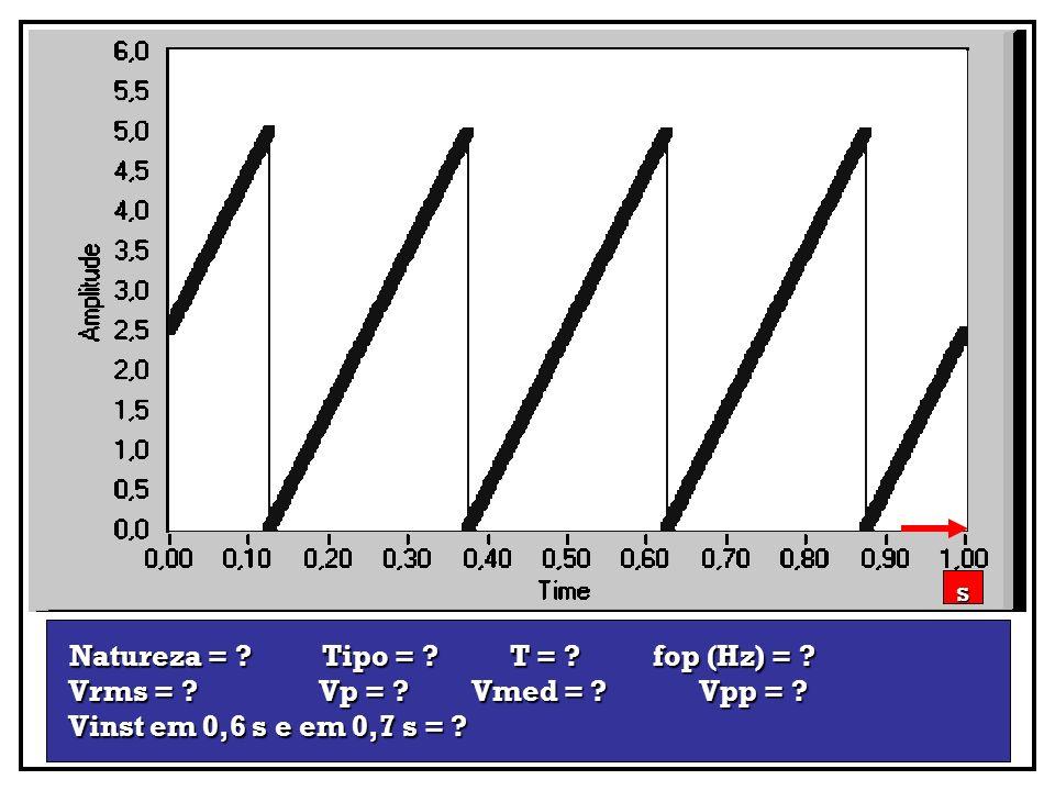 Vrms = Vp = Vmed = Vpp = Vinst em 0,6 s e em 0,7 s = s