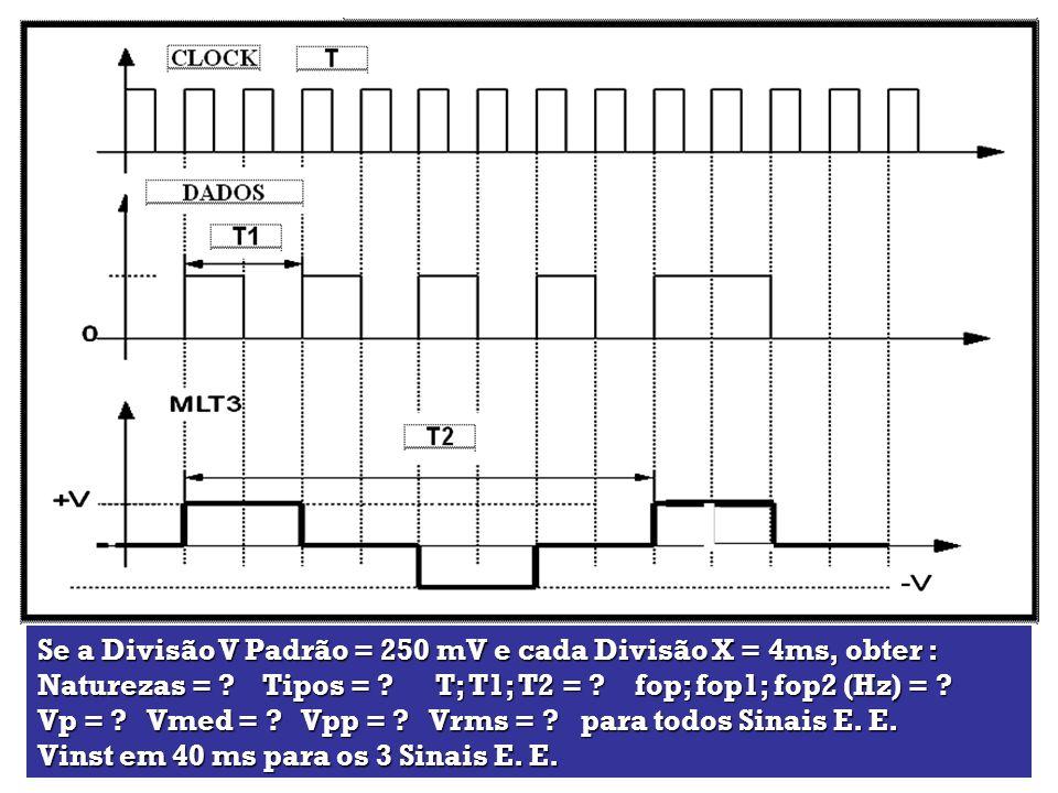Se a Divisão V Padrão = 250 mV e cada Divisão X = 4ms, obter :