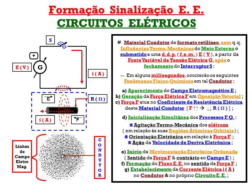 Formação Sinalização E. E. CIRCUITOS ELÉTRICOS