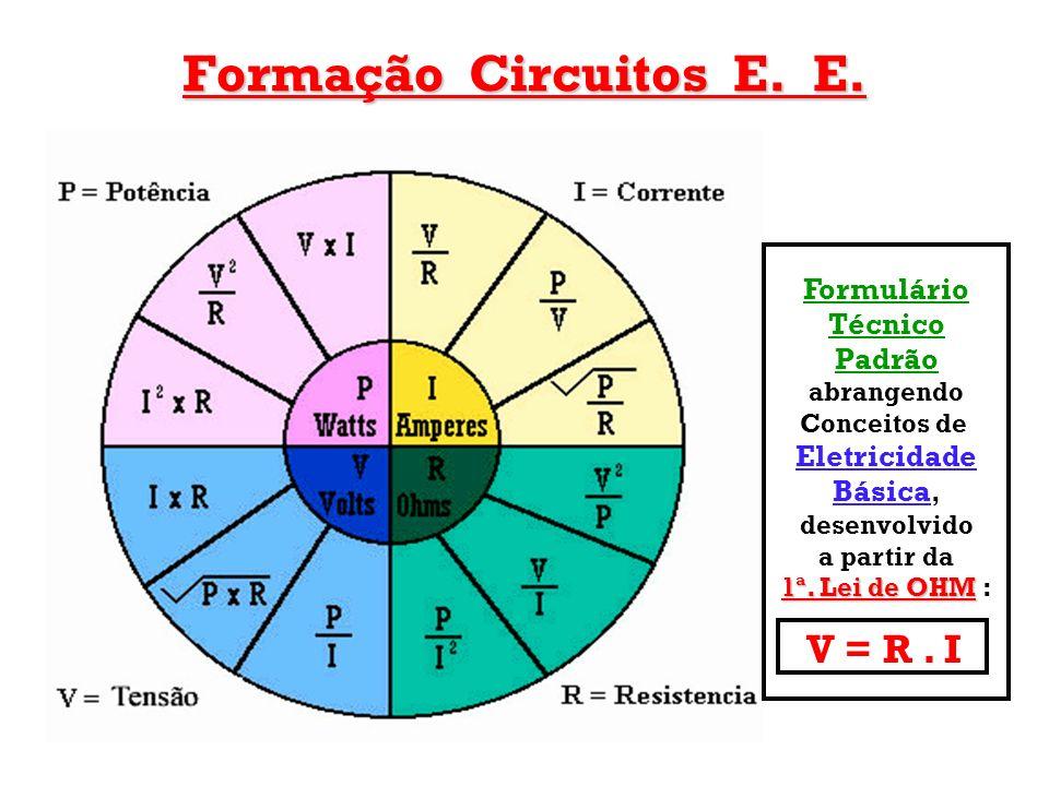 Formação Circuitos E. E. V = R . I Formulário Técnico Padrão