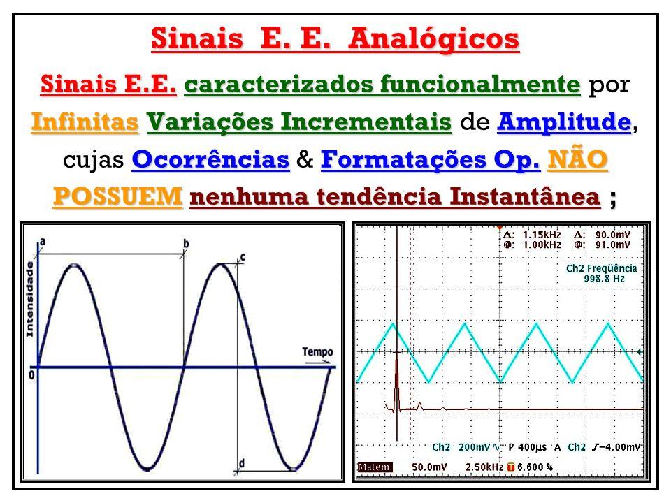 Sinais E. E. Analógicos Sinais E.E. caracterizados funcionalmente por