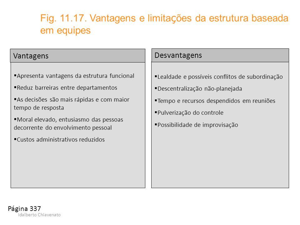 Fig. 11.17. Vantagens e limitações da estrutura baseada em equipes