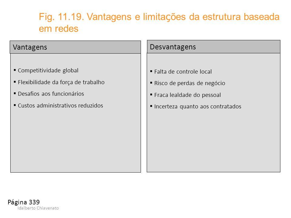 Fig. 11.19. Vantagens e limitações da estrutura baseada em redes