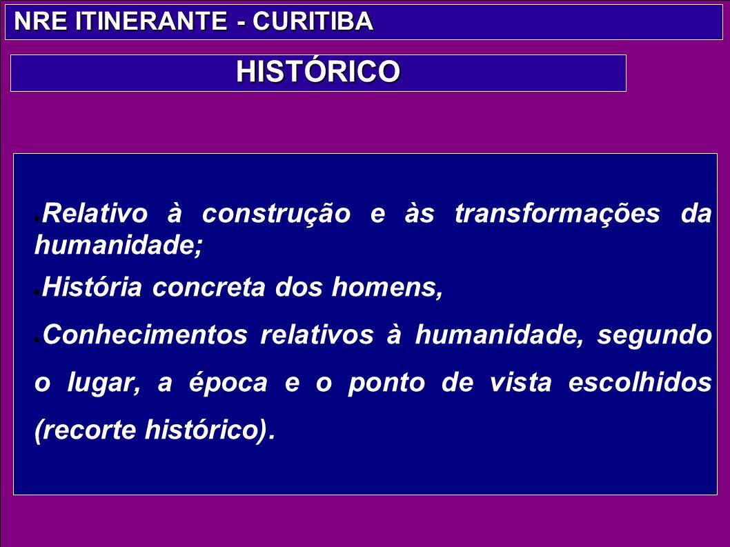 NRE ITINERANTE - CURITIBA