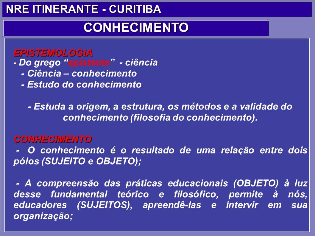 NRE ITINERANTE - CURITIBA CONHECIMENTO