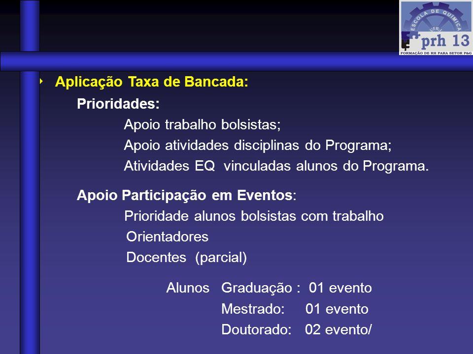  Aplicação Taxa de Bancada: