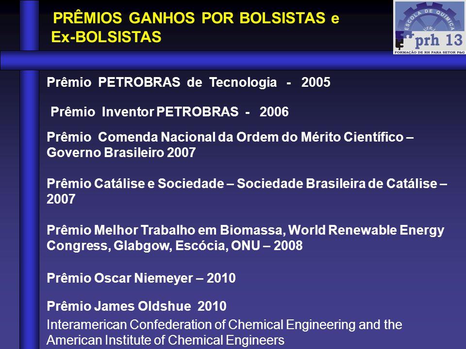 PRÊMIOS GANHOS POR BOLSISTAS e Ex-BOLSISTAS