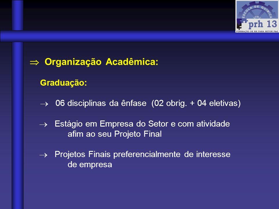  Organização Acadêmica: