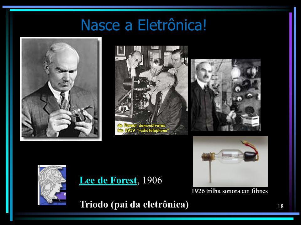 Nasce a Eletrônica! Lee de Forest, 1906 Triodo (pai da eletrônica)