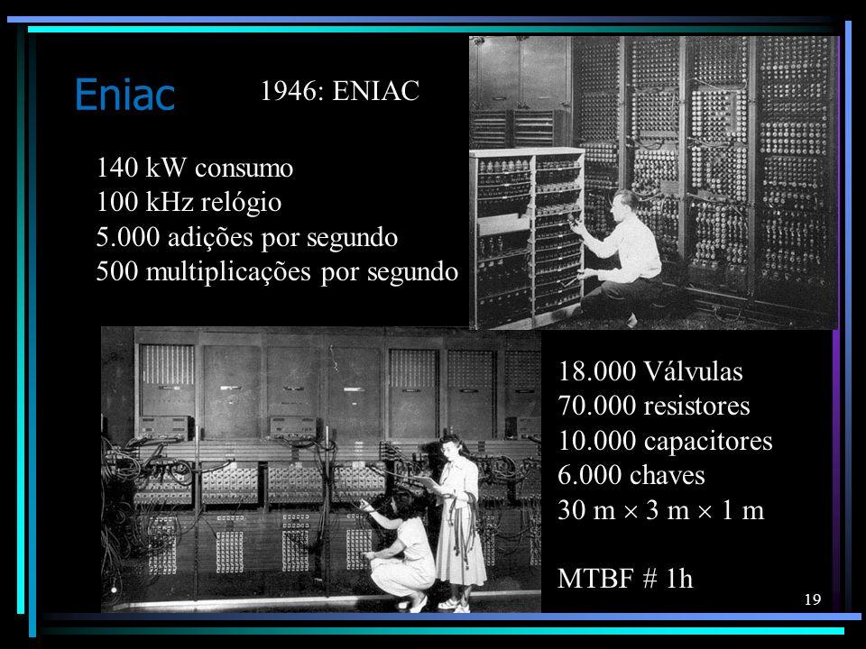 Eniac 1946: ENIAC 140 kW consumo
