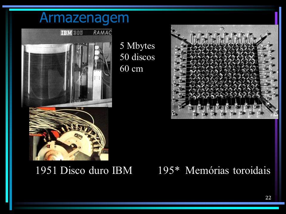 Armazenagem 1951 Disco duro IBM 195* Memórias toroidais 5 Mbytes