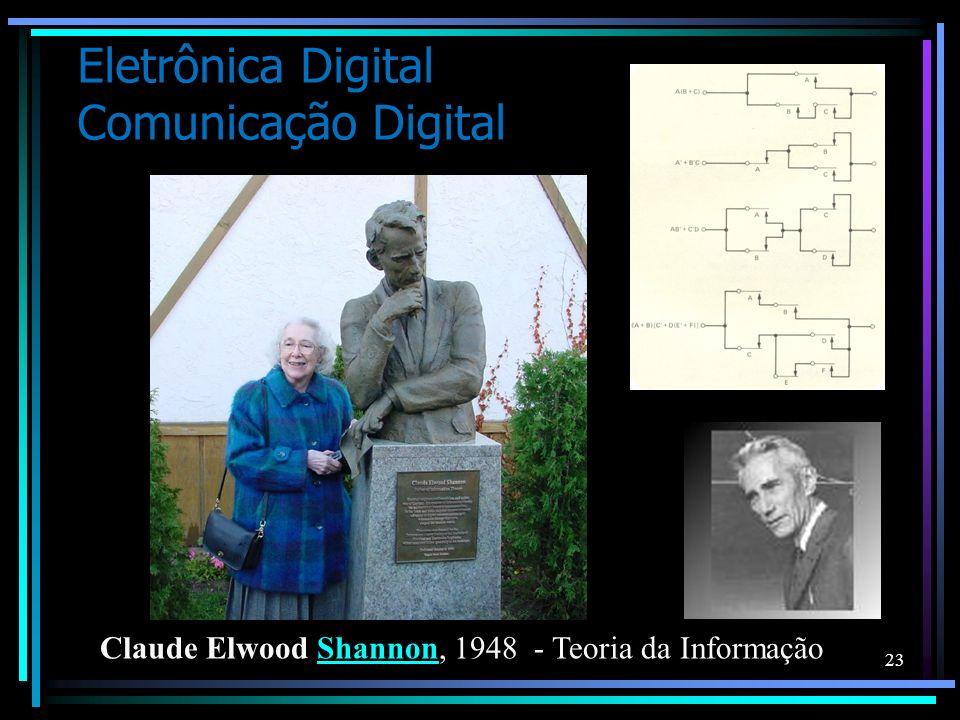 Eletrônica Digital Comunicação Digital