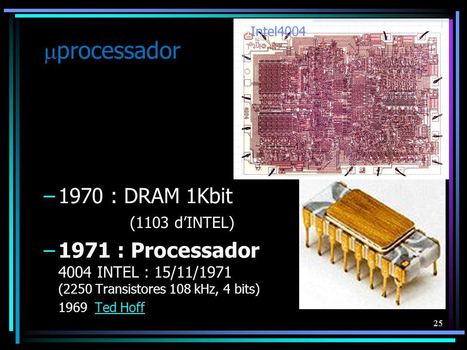 processador 1970 : DRAM 1Kbit (1103 d'INTEL)