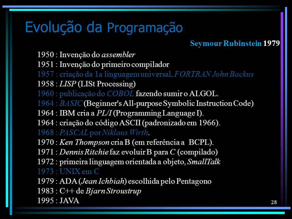 Evolução da Programação