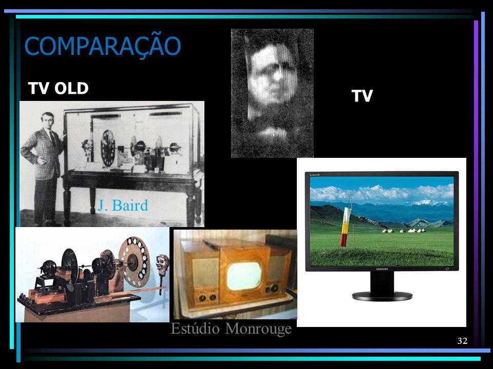 COMPARAÇÃO TV OLD TV J. Baird Estúdio Monrouge