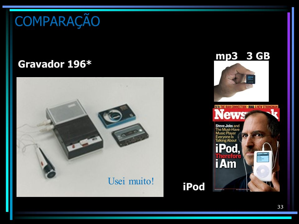 COMPARAÇÃO mp3 3 GB Gravador 196* Usei muito! iPod