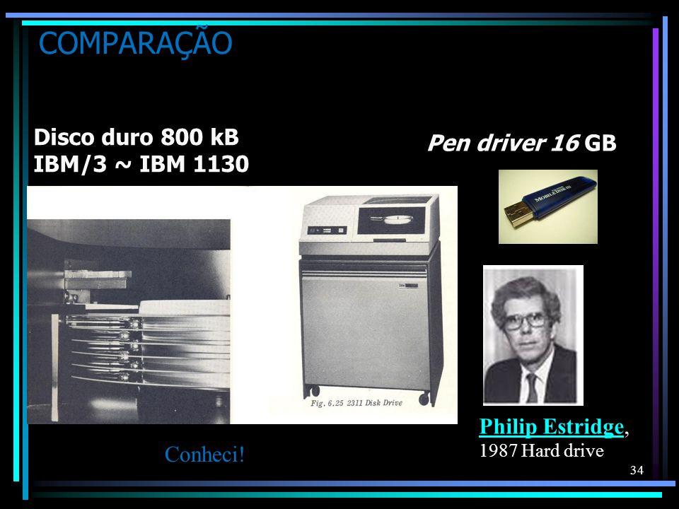 COMPARAÇÃO Pen driver 16 GB Disco duro 800 kB IBM/3 ~ IBM 1130