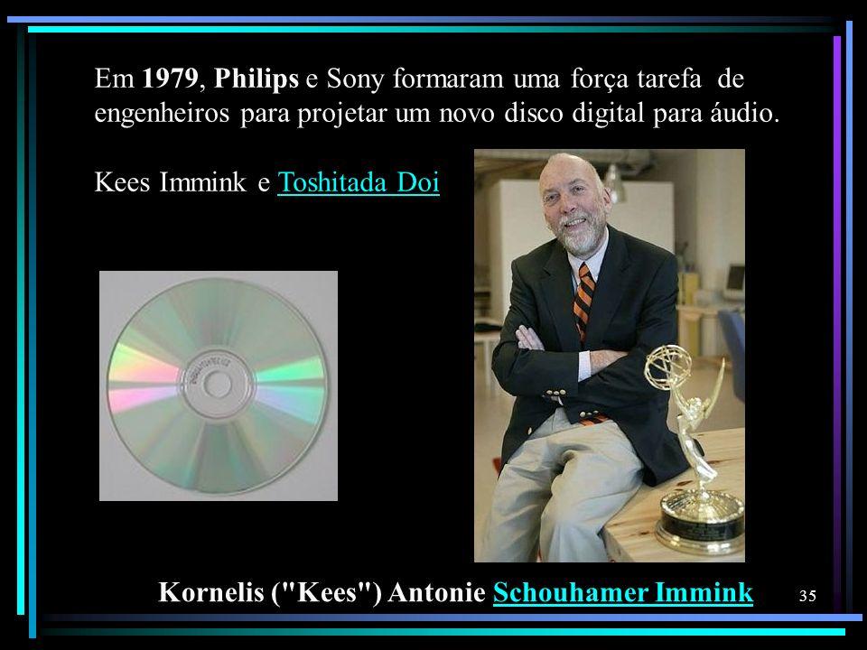 Em 1979, Philips e Sony formaram uma força tarefa de engenheiros para projetar um novo disco digital para áudio.