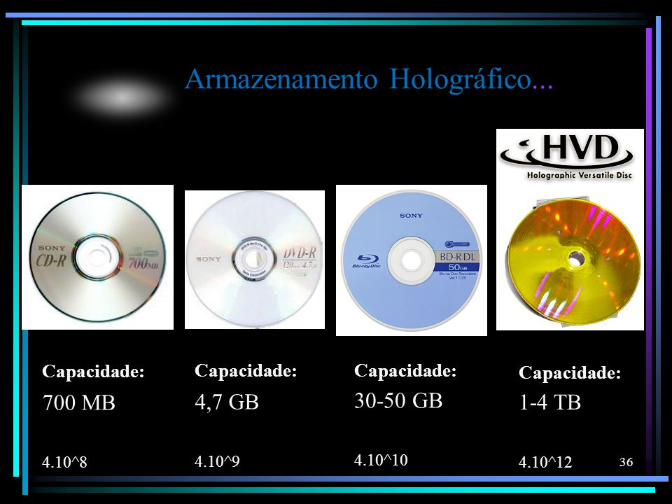 Armazenamento Holográfico...