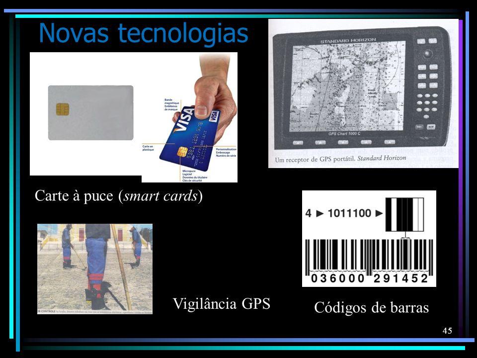 Novas tecnologias Carte à puce (smart cards) GPS Vigilância GPS