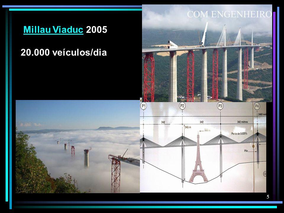 COM ENGENHEIRO Millau Viaduc 2005 20.000 veículos/dia