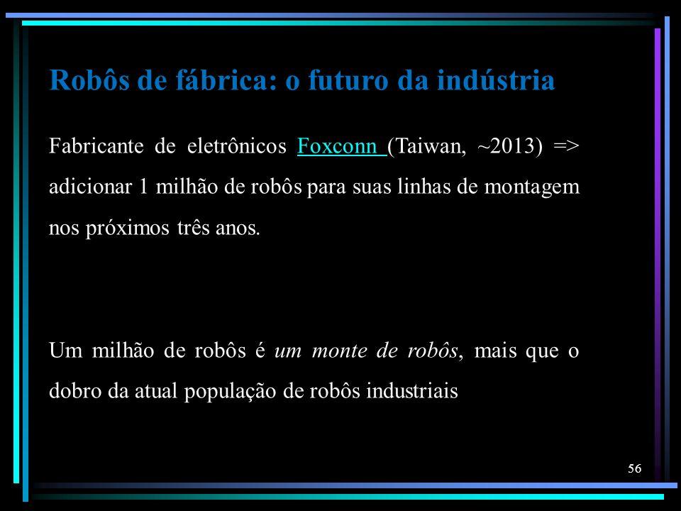Robôs de fábrica: o futuro da indústria