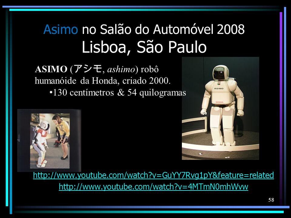 Asimo no Salão do Automóvel 2008 Lisboa, São Paulo