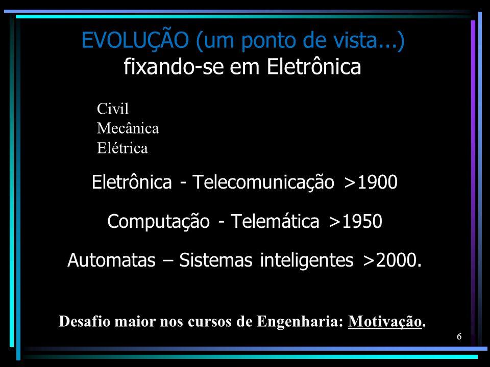 EVOLUÇÃO (um ponto de vista...) fixando-se em Eletrônica