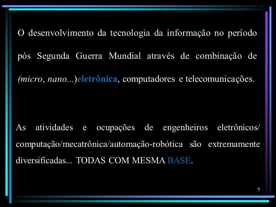O desenvolvimento da tecnologia da informação no período pós Segunda Guerra Mundial através de combinação de (micro, nano...)eletrônica, computadores e telecomunicações.