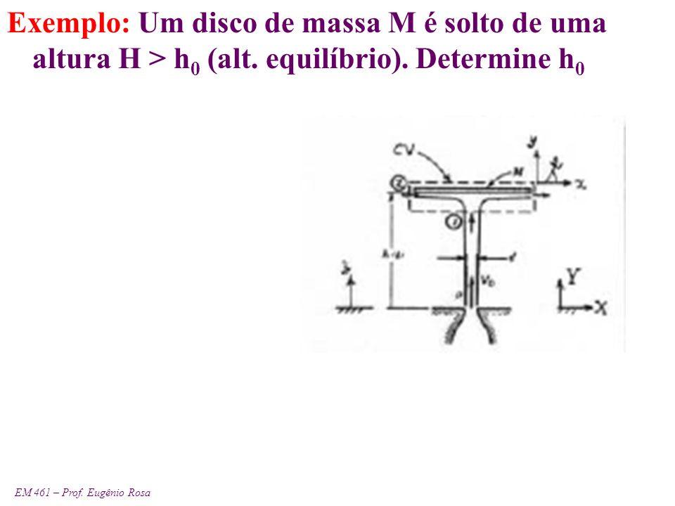 Exemplo: Um disco de massa M é solto de uma altura H > h0 (alt