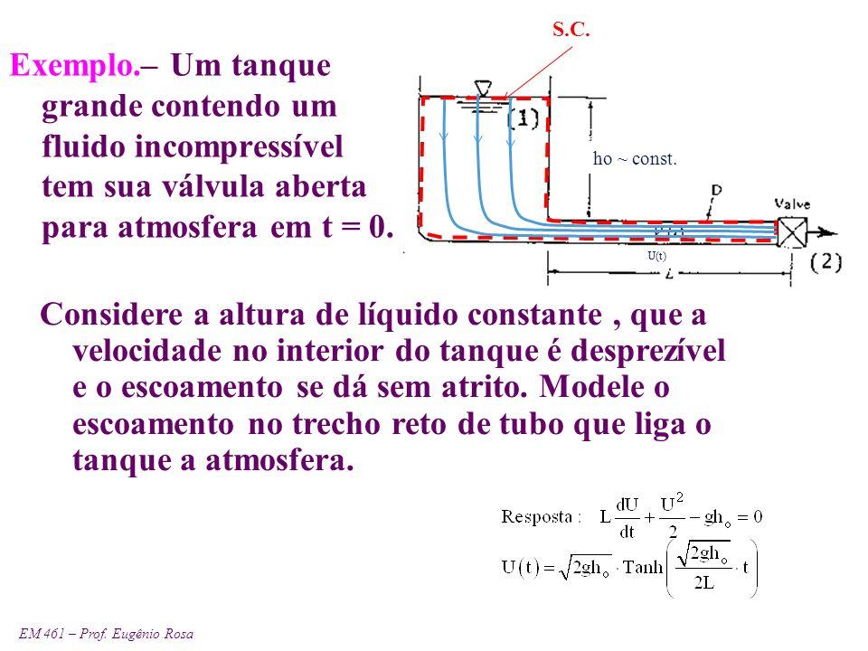 S.C. Exemplo.– Um tanque grande contendo um fluido incompressível tem sua válvula aberta para atmosfera em t = 0.