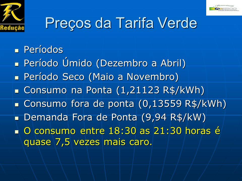 Preços da Tarifa Verde Períodos Período Úmido (Dezembro a Abril)