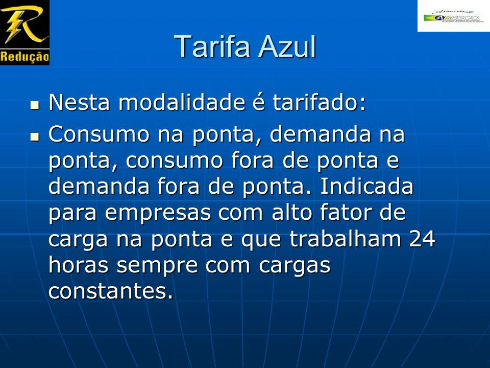 Tarifa Azul Nesta modalidade é tarifado: