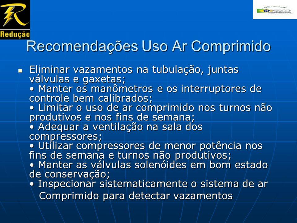 Recomendações Uso Ar Comprimido