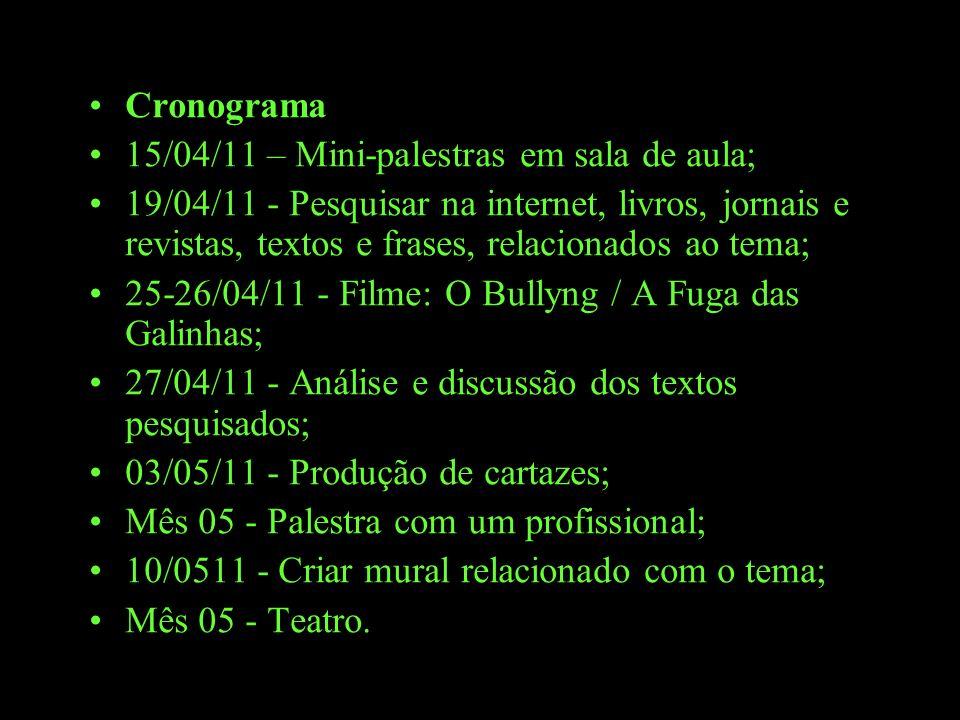 Cronograma 15/04/11 – Mini-palestras em sala de aula;