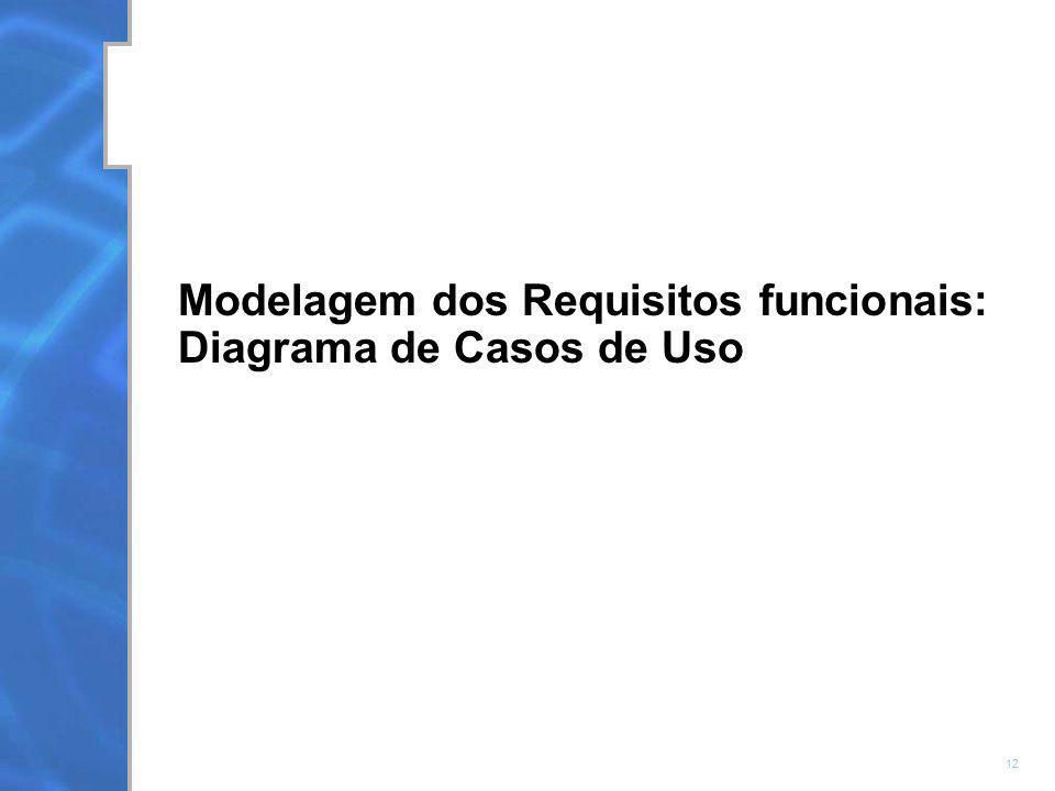 Modelagem dos Requisitos funcionais: Diagrama de Casos de Uso