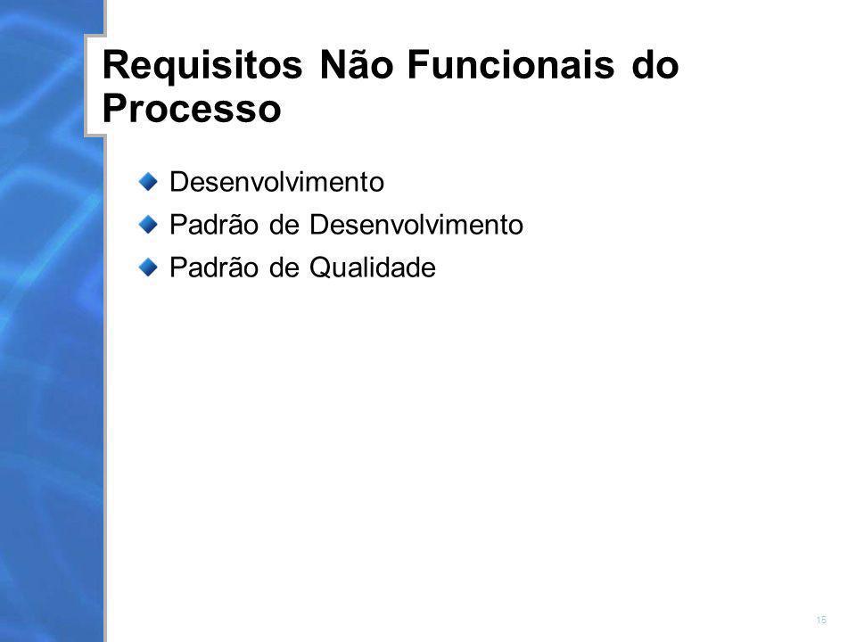 Requisitos Não Funcionais do Processo