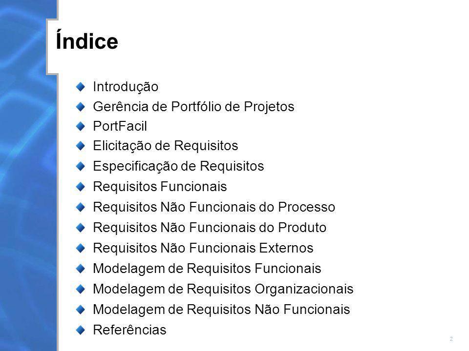 Índice Introdução Gerência de Portfólio de Projetos PortFacil