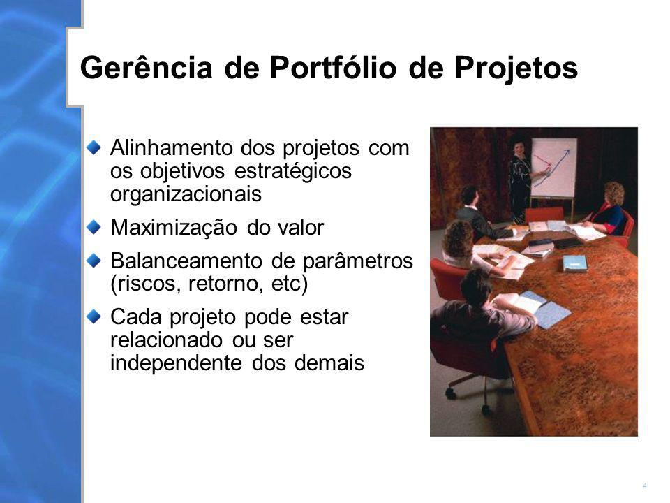 Gerência de Portfólio de Projetos