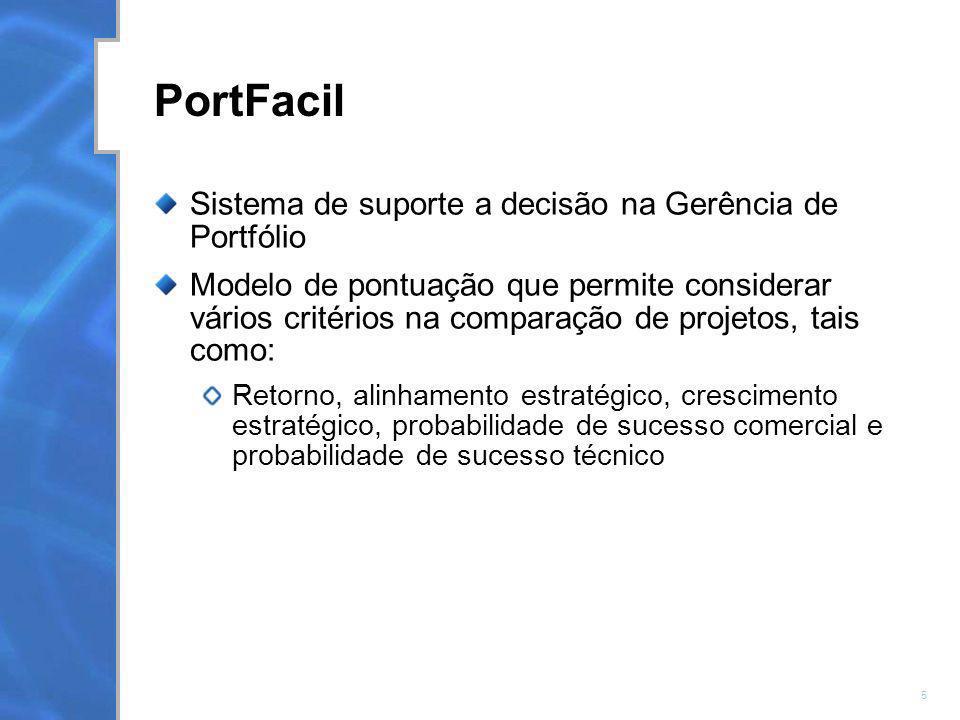 PortFacil Sistema de suporte a decisão na Gerência de Portfólio