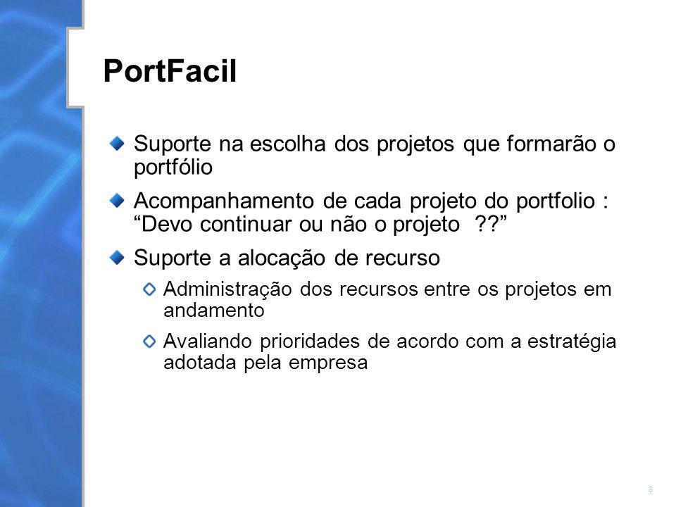PortFacil Suporte na escolha dos projetos que formarão o portfólio