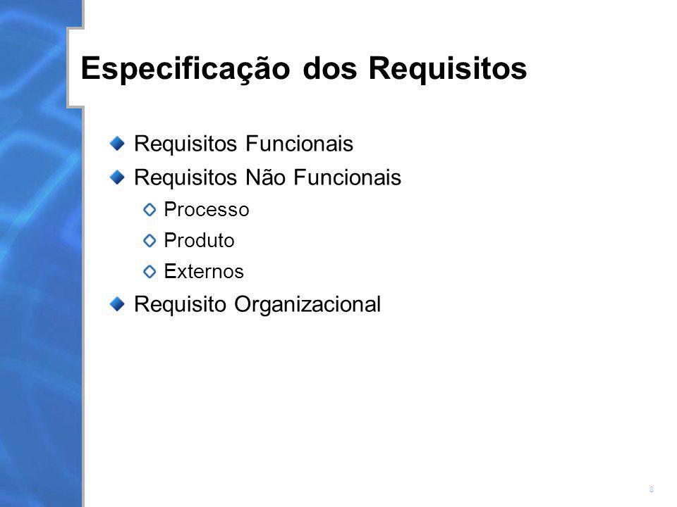 Especificação dos Requisitos