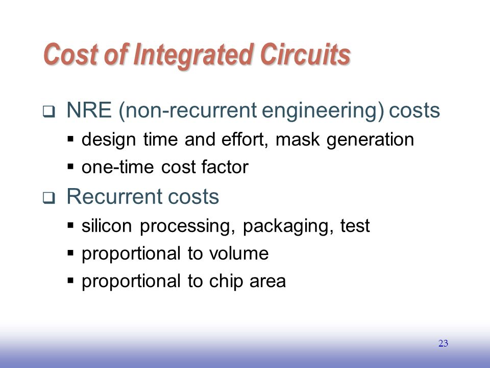 Cost of Integrated Circuits