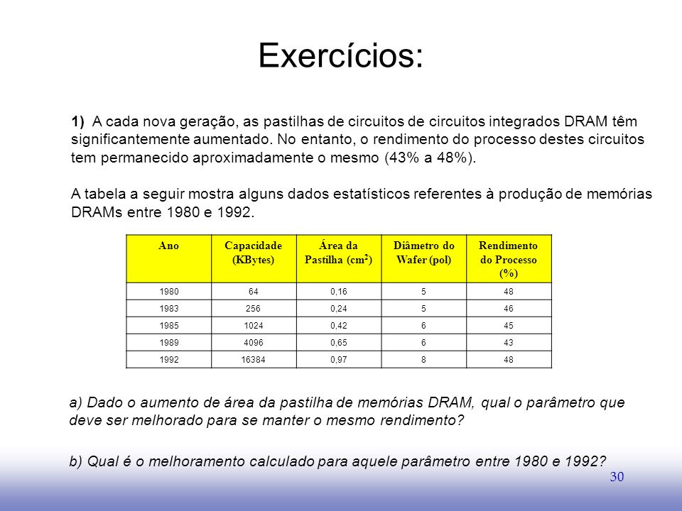 Diâmetro do Wafer (pol) Rendimento do Processo (%)